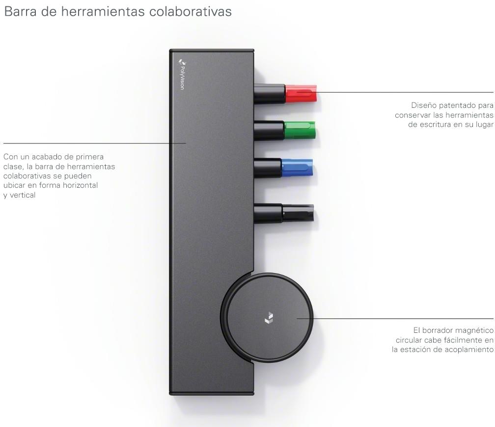 Diagrama de la barra de herramientascolaborativas de PolyVision donde se explica el acabado, el almacenamiento del marcador y el soporte circular magnético para el borrador
